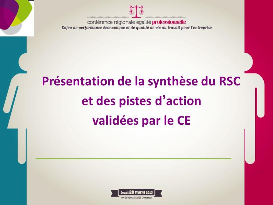 Présentation de la synthèse du RSC et des pistes daction validées par le CE