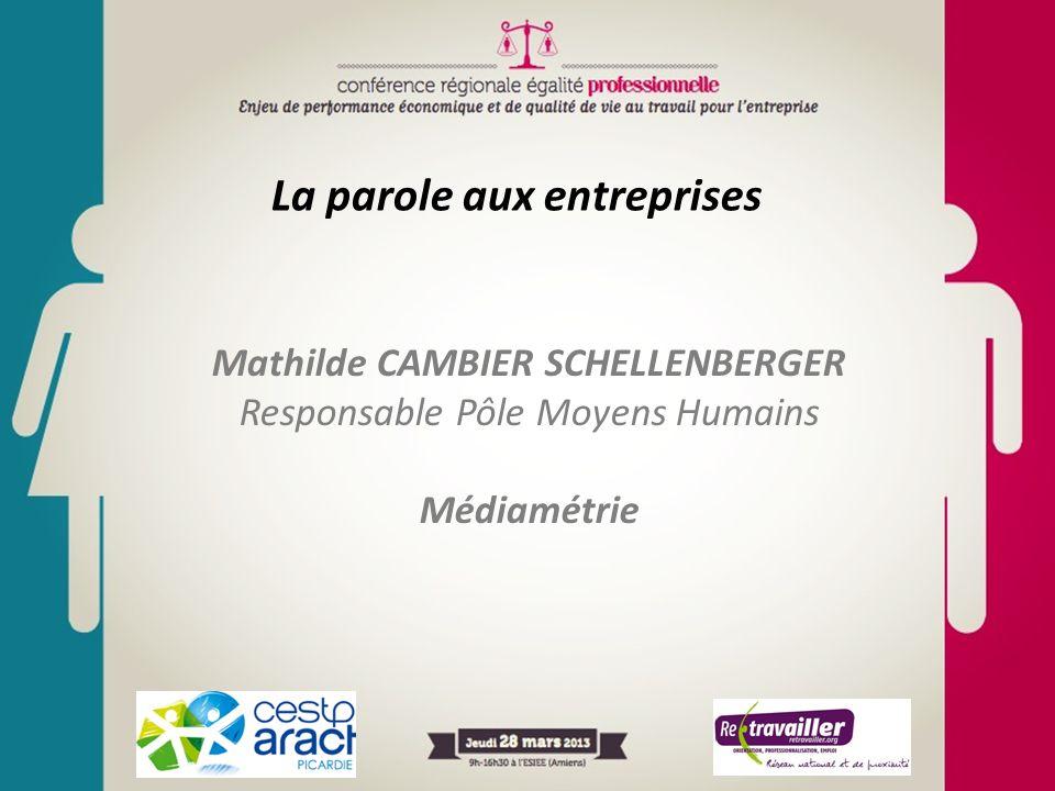 La parole aux entreprises Mathilde CAMBIER SCHELLENBERGER Responsable Pôle Moyens Humains Médiamétrie