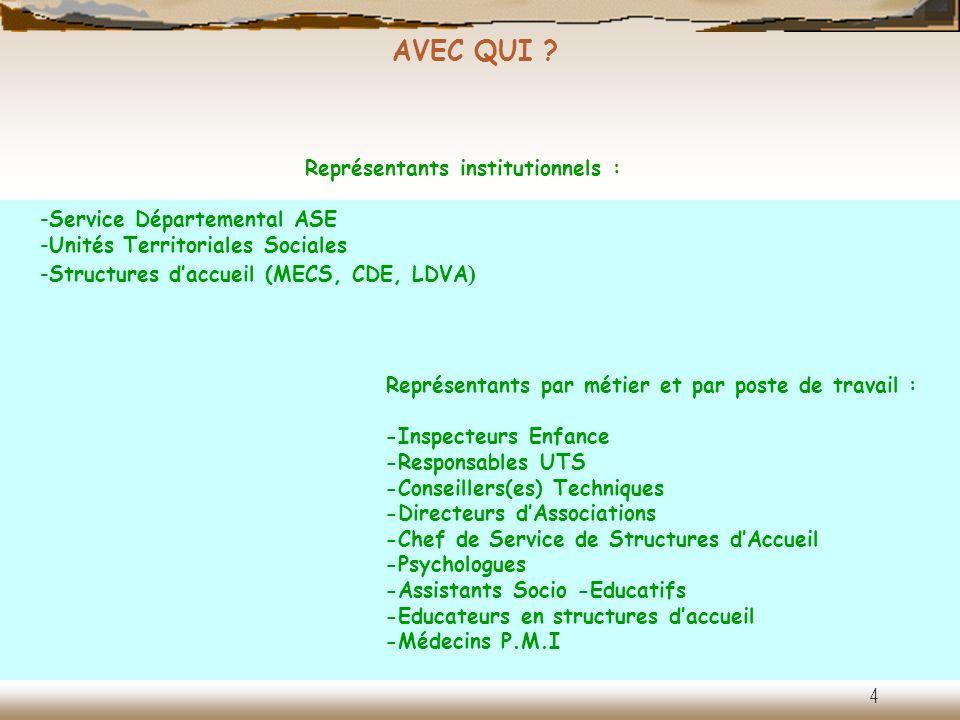 AVEC QUI ? Représentants institutionnels : -Service Départemental ASE -Unités Territoriales Sociales -Structures daccueil (MECS, CDE, LDVA ) Représent