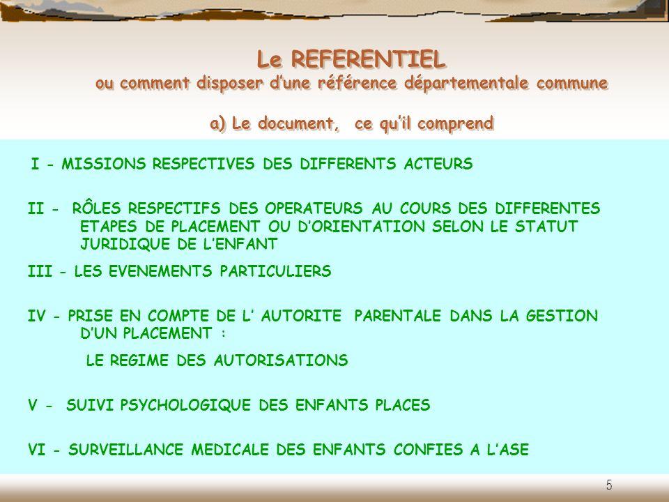 Le REFERENTIEL ou comment disposer dune référence départementale commune a) Le document, ce quil comprend I - MISSIONS RESPECTIVES DES DIFFERENTS ACTE