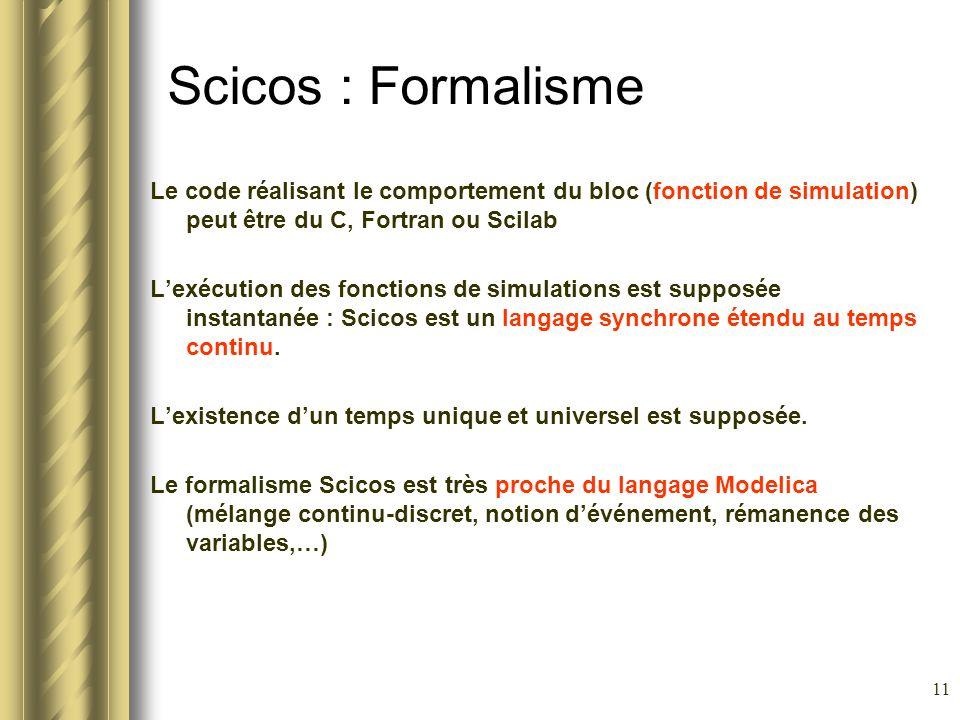 11 Scicos : Formalisme Le code réalisant le comportement du bloc (fonction de simulation) peut être du C, Fortran ou Scilab Lexécution des fonctions d