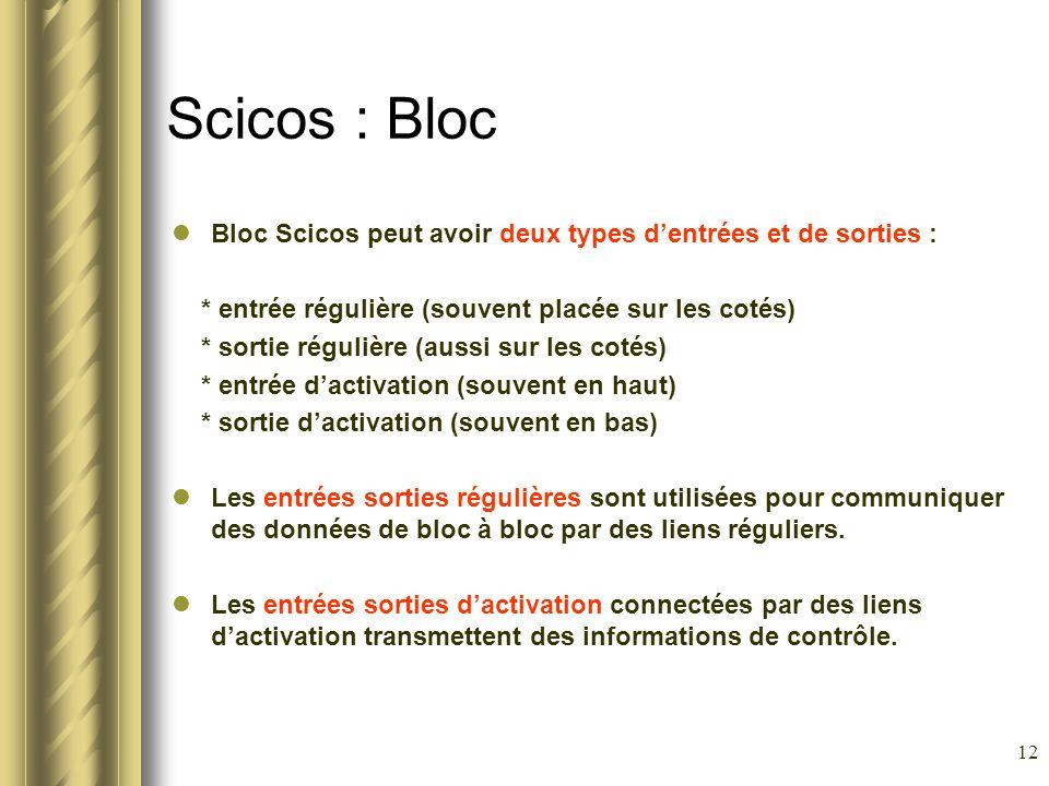 12 Scicos : Bloc Bloc Scicos peut avoir deux types dentrées et de sorties : * entrée régulière (souvent placée sur les cotés) * sortie régulière (auss