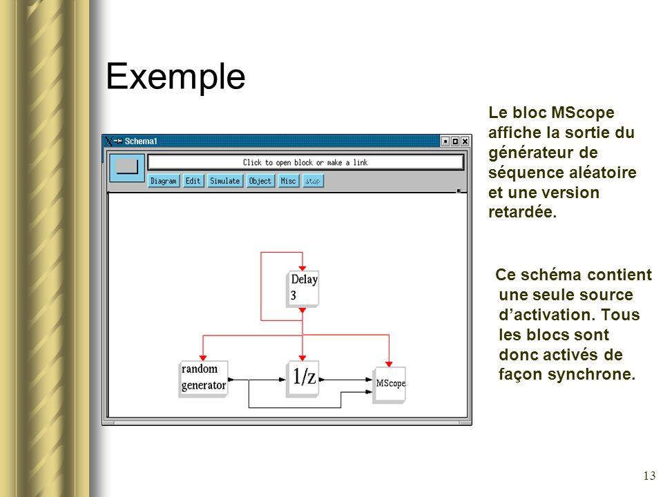 13 Exemple Le bloc MScope affiche la sortie du générateur de séquence aléatoire et une version retardée. Ce schéma contient une seule source dactivati