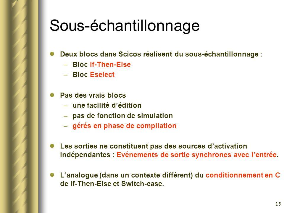 15 Sous-échantillonnage Deux blocs dans Scicos réalisent du sous-échantillonnage : –Bloc If-Then-Else –Bloc Eselect Pas des vrais blocs –une facilité