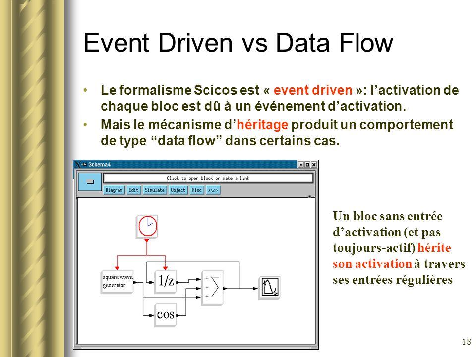 18 Event Driven vs Data Flow Le formalisme Scicos est « event driven »: lactivation de chaque bloc est dû à un événement dactivation. Mais le mécanism