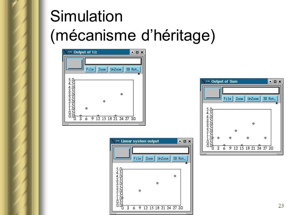 23 Simulation (mécanisme dhéritage)
