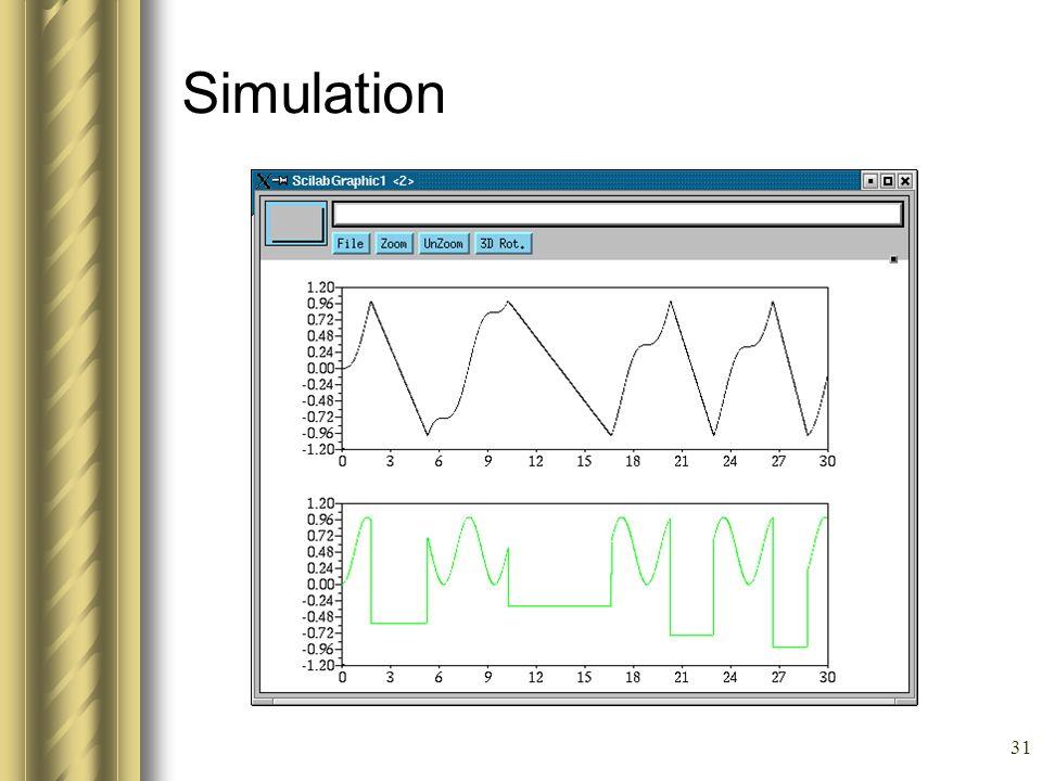 31 Simulation