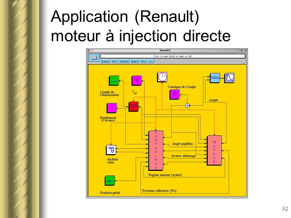32 Application (Renault) moteur à injection directe