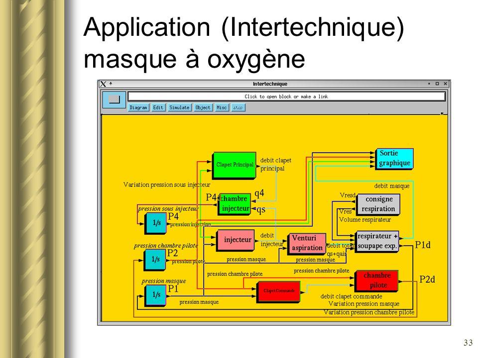 33 Application (Intertechnique) masque à oxygène