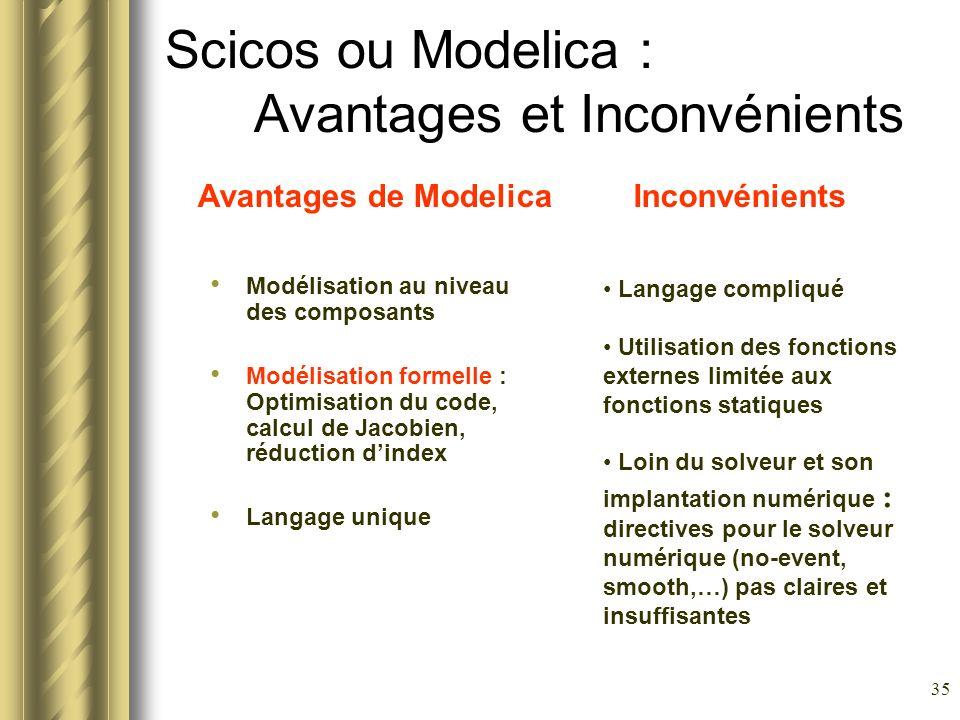 35 Scicos ou Modelica : Avantages et Inconvénients Modélisation au niveau des composants Modélisation formelle : Optimisation du code, calcul de Jacob