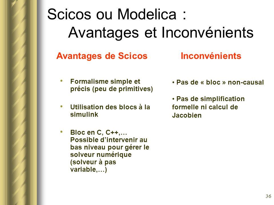 36 Scicos ou Modelica : Avantages et Inconvénients Formalisme simple et précis (peu de primitives) Utilisation des blocs à la simulink Bloc en C, C++,