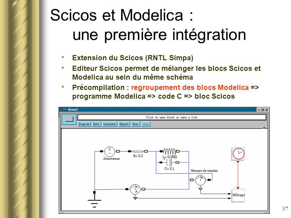 37 Scicos et Modelica : une première intégration Extension du Scicos (RNTL Simpa) Editeur Scicos permet de mélanger les blocs Scicos et Modelica au se