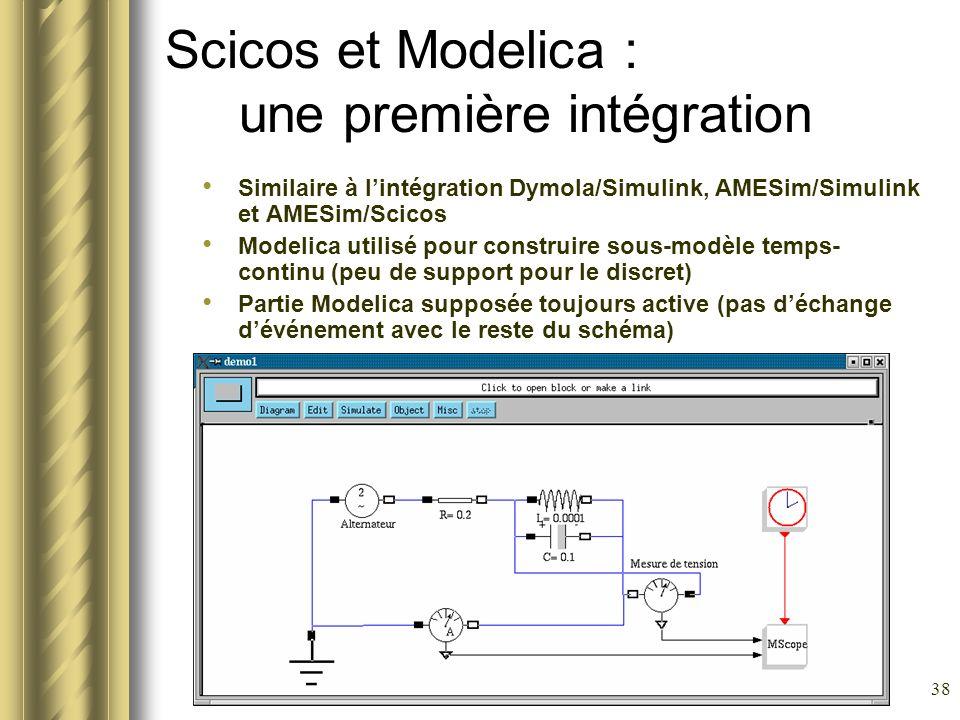 38 Scicos et Modelica : une première intégration Similaire à lintégration Dymola/Simulink, AMESim/Simulink et AMESim/Scicos Modelica utilisé pour cons