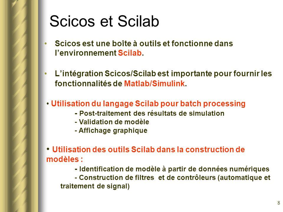 8 Scicos et Scilab Scicos est une boîte à outils et fonctionne dans lenvironnement Scilab. Lintégration Scicos/Scilab est importante pour fournir les