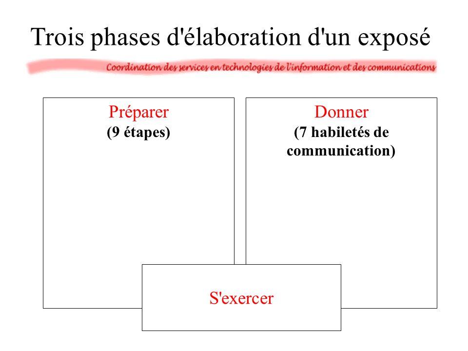 Donner (7 habiletés de communication) Préparer (9 étapes) Trois phases d'élaboration d'un exposé S'exercer