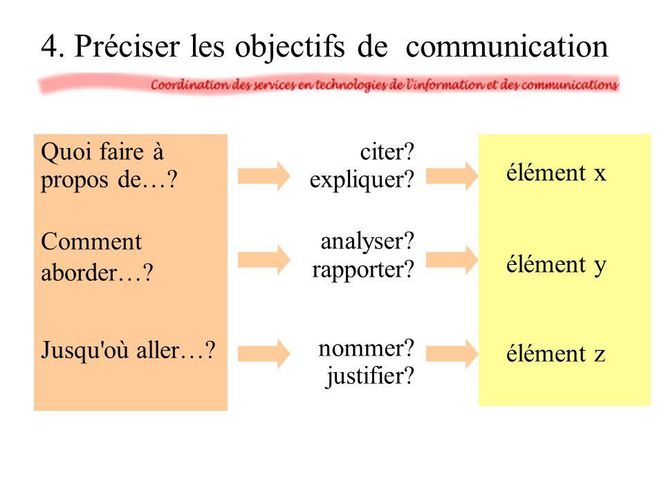 4. Préciser les objectifs de communication citer? expliquer? analyser? rapporter? nommer? justifier? Quoi faire à propos de…? Comment aborder…? Jusqu'