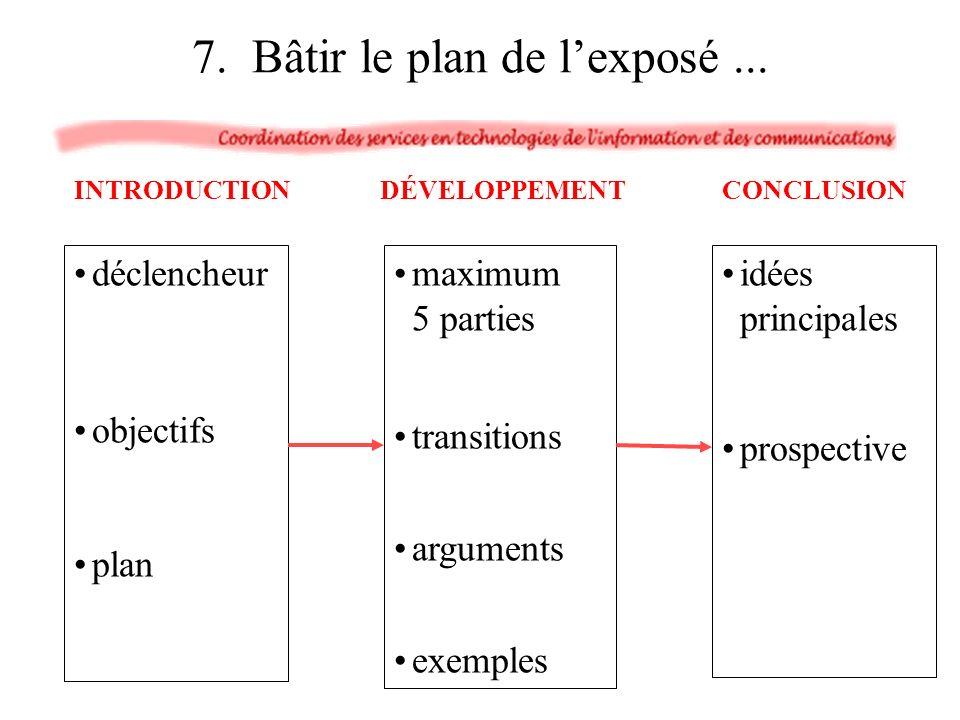 déclencheur objectifs plan INTRODUCTION maximum 5 parties transitions arguments exemples DÉVELOPPEMENT idées principales prospective CONCLUSION 7.