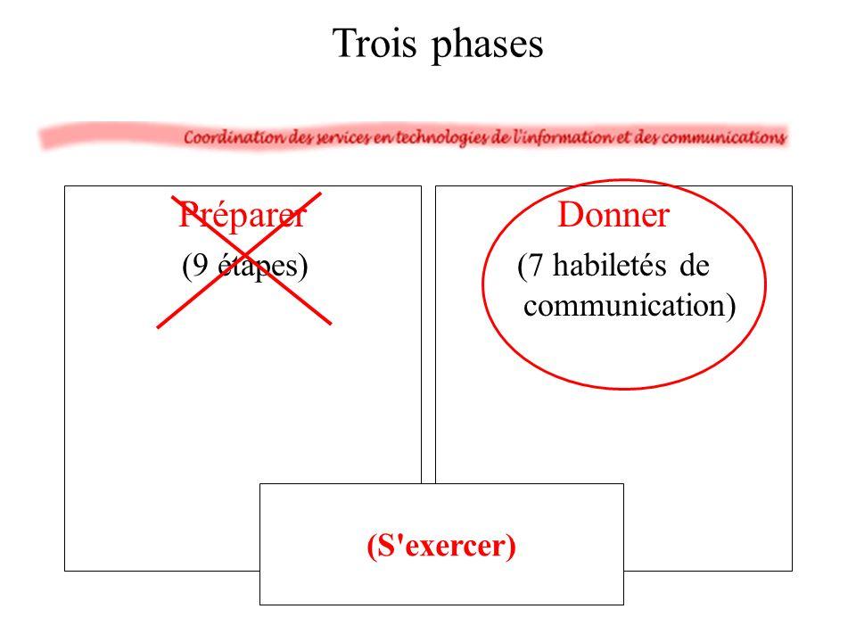 Préparer (9 étapes) Donner (7 habiletés de communication) Trois phases (S exercer)
