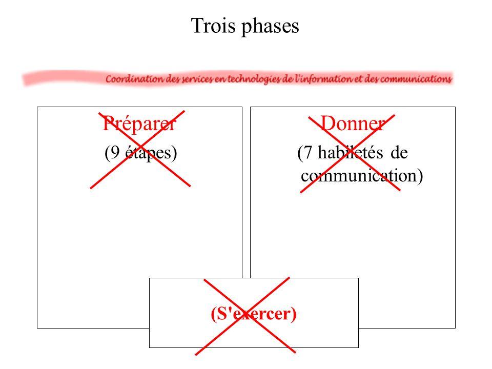 Préparer (9 étapes) Donner (7 habiletés de communication) Trois phases (S'exercer)