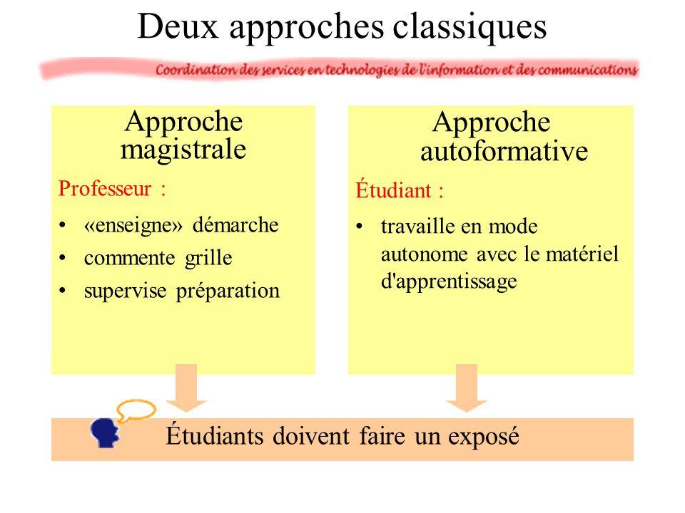 Deux approches classiques Étudiants doivent faire un exposé Approche magistrale Professeur : «enseigne» démarche commente grille supervise préparation