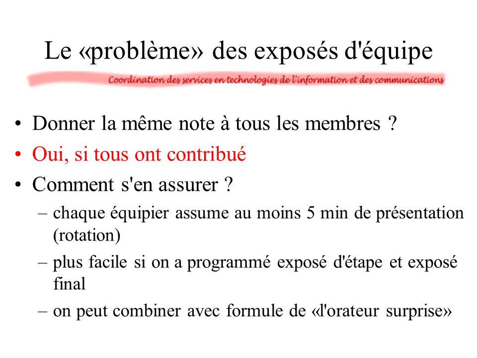 Le «problème» des exposés d'équipe Donner la même note à tous les membres ? Oui, si tous ont contribué Comment s'en assurer ? –chaque équipier assume