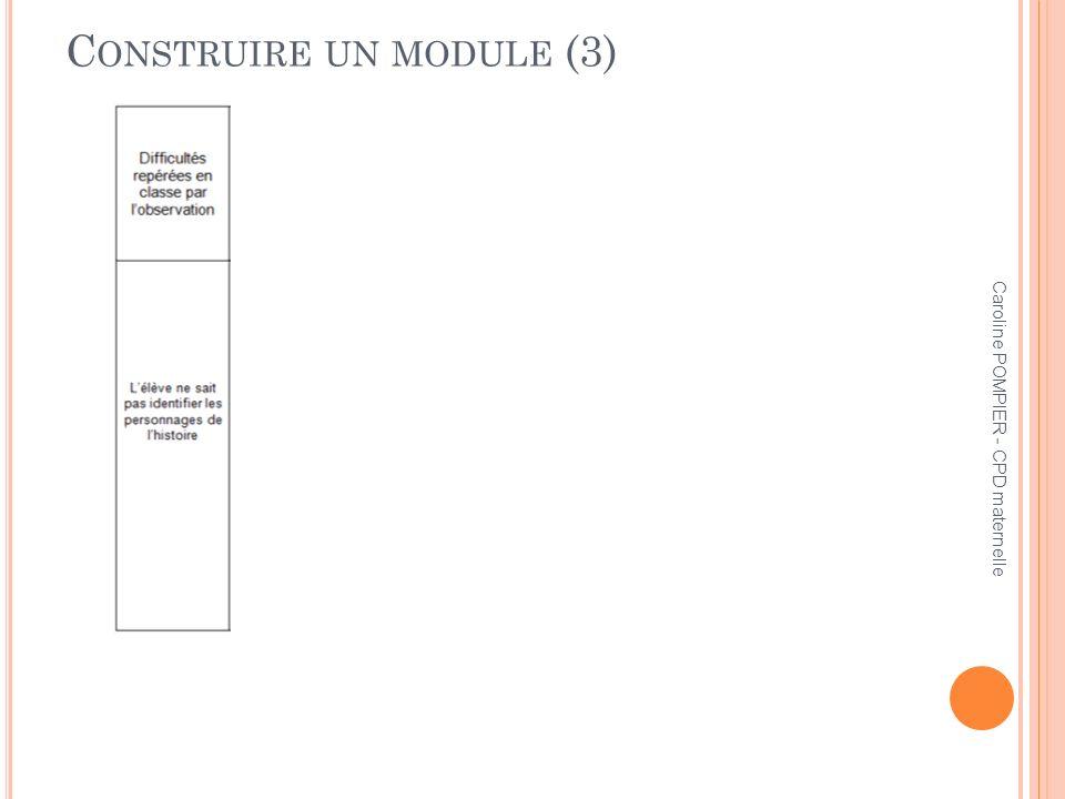 Caroline POMPIER - CPD maternelle C ONSTRUIRE UN MODULE (3)
