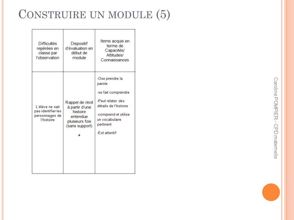 Caroline POMPIER - CPD maternelle C ONSTRUIRE UN MODULE (5)