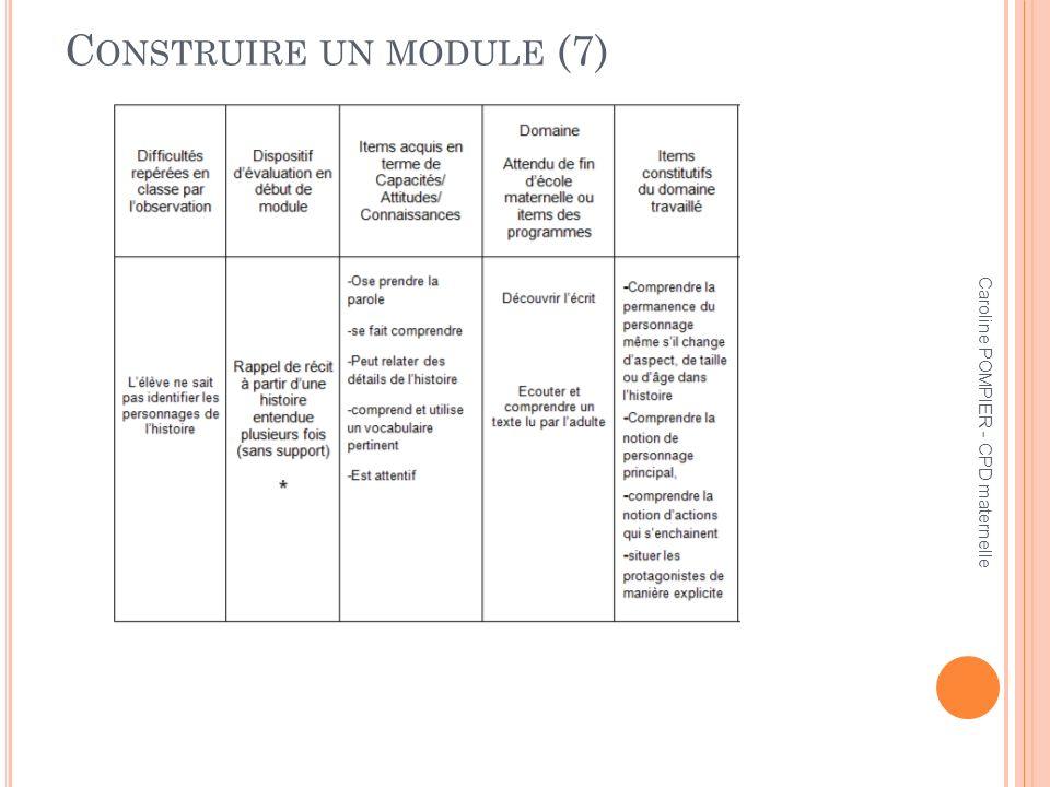 Caroline POMPIER - CPD maternelle C ONSTRUIRE UN MODULE (7)
