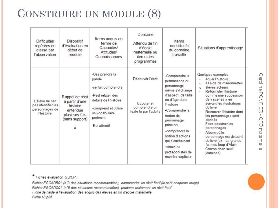 Caroline POMPIER - CPD maternelle C ONSTRUIRE UN MODULE (8)