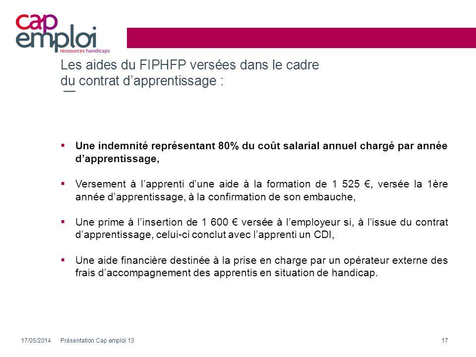 Les aides du FIPHFP versées dans le cadre du contrat dapprentissage : Une indemnité représentant 80% du coût salarial annuel chargé par année dapprent