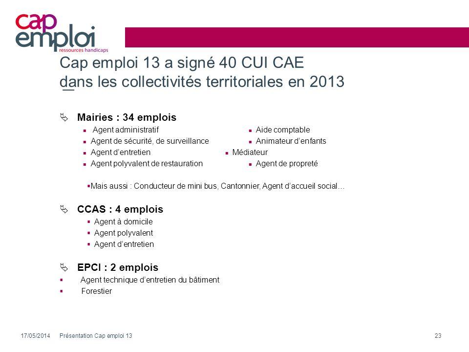 Cap emploi 13 a signé 40 CUI CAE dans les collectivités territoriales en 2013 17/05/2014Présentation Cap emploi 1323 Mairies : 34 emplois Agent admini