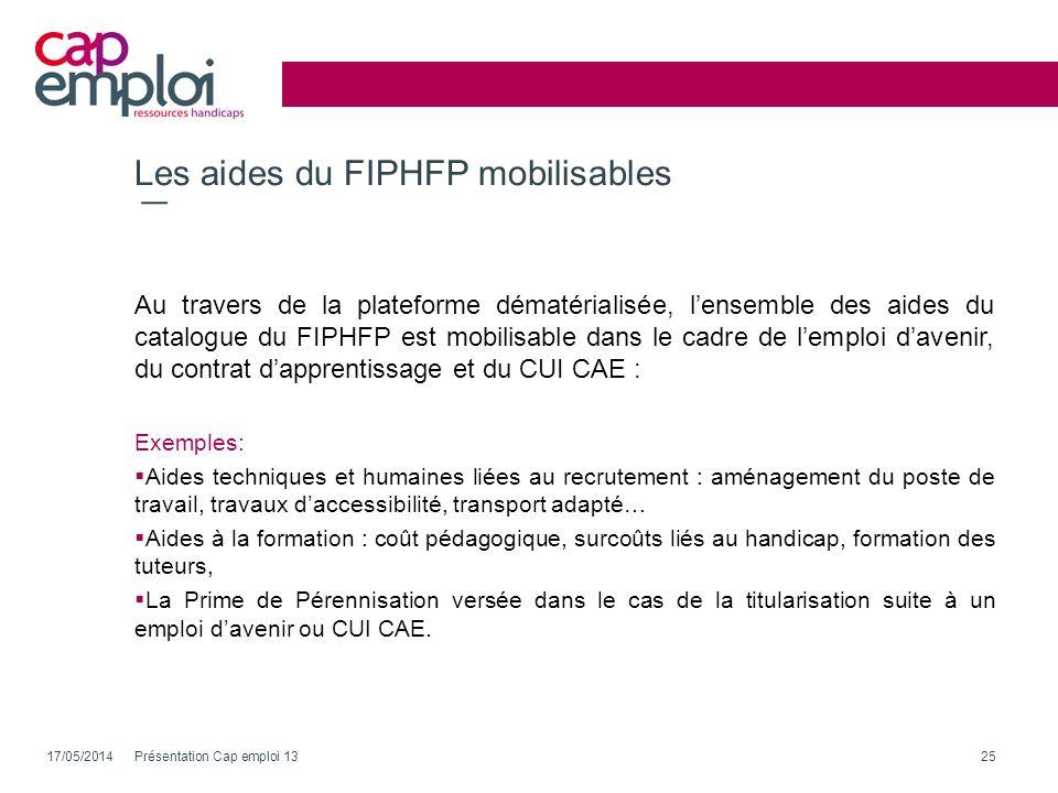 Les aides du FIPHFP mobilisables Au travers de la plateforme dématérialisée, lensemble des aides du catalogue du FIPHFP est mobilisable dans le cadre