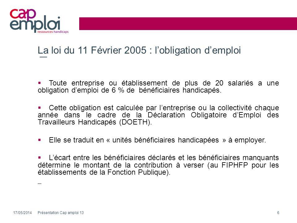 La loi du 11 Février 2005 : lobligation demploi Toute entreprise ou établissement de plus de 20 salariés a une obligation demploi de 6 % de bénéficiai