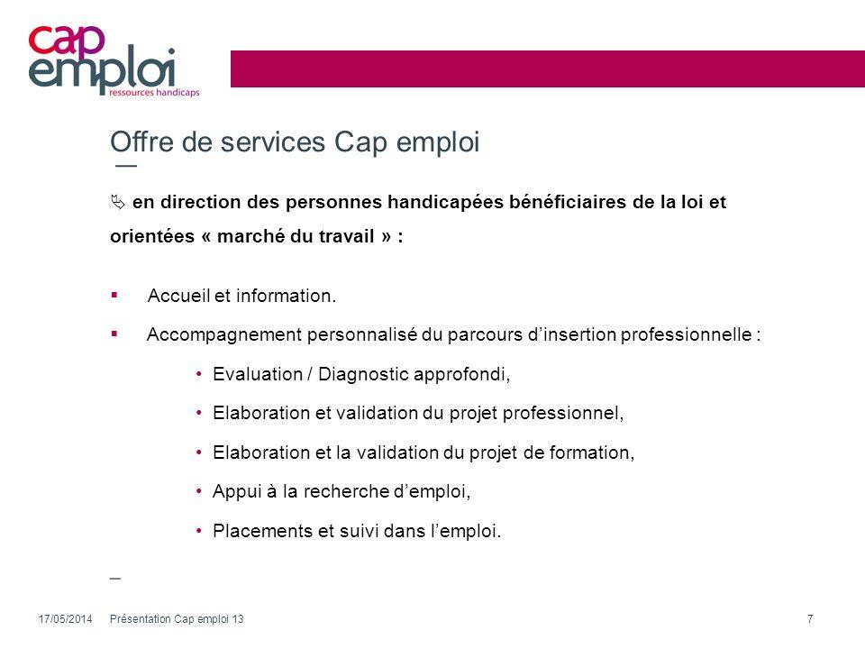 Offre de services Cap emploi en direction des personnes handicapées bénéficiaires de la loi et orientées « marché du travail » : Accueil et informatio