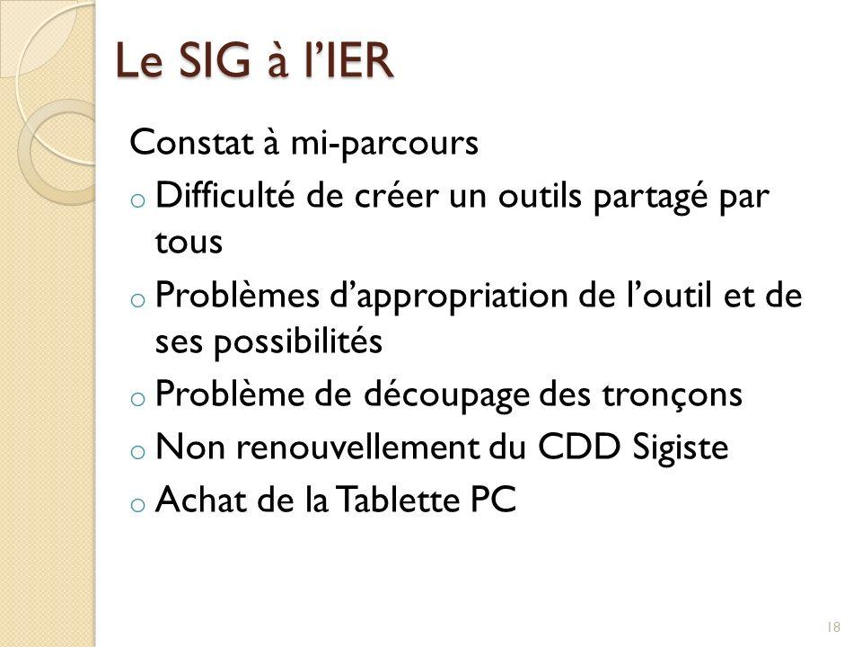 Le SIG à lIER Constat à mi-parcours o Difficulté de créer un outils partagé par tous o Problèmes dappropriation de loutil et de ses possibilités o Pro