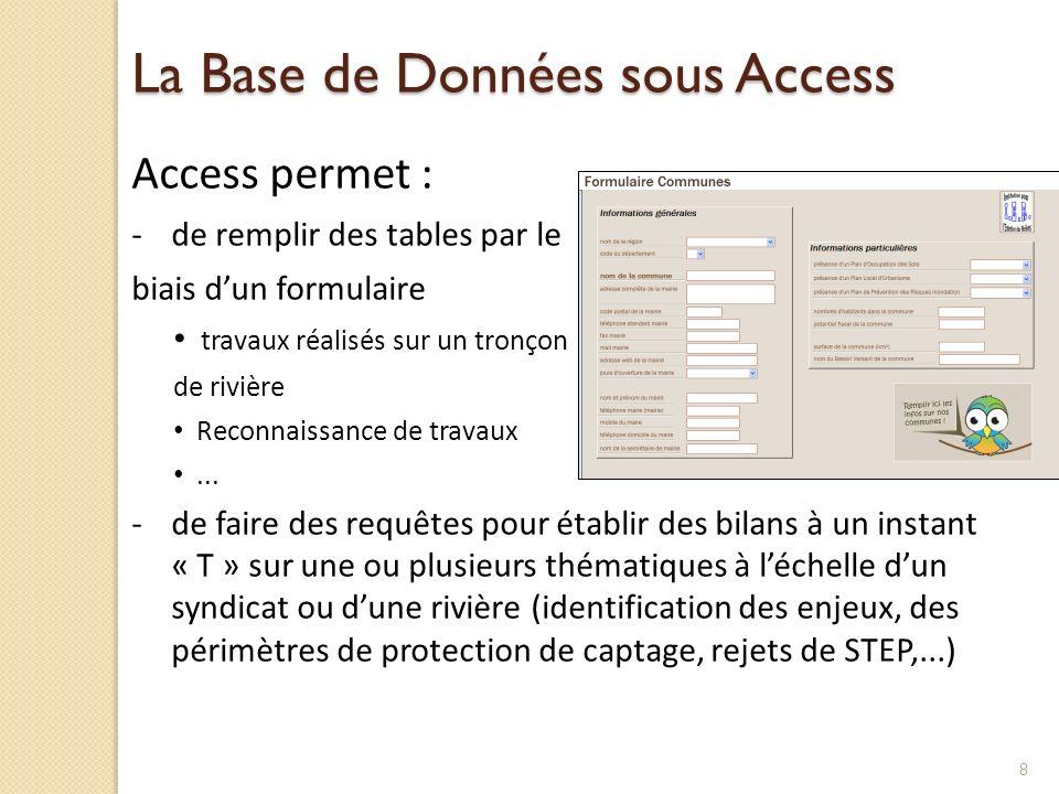La Base de Données sous Access Access permet : -de remplir des tables par le biais dun formulaire travaux réalisés sur un tronçon de rivière Reconnais