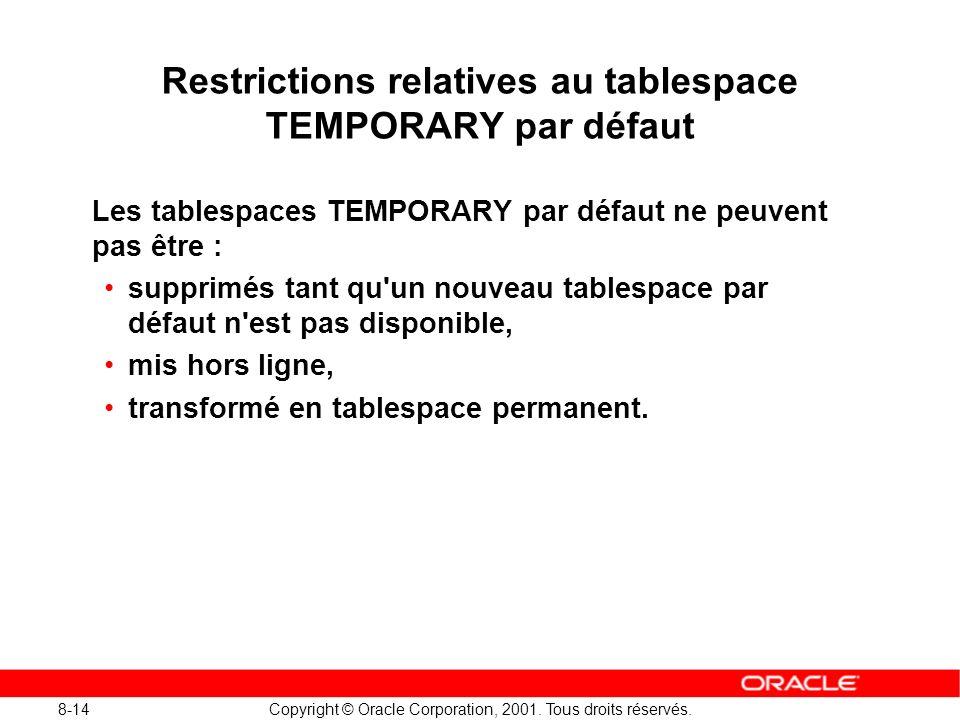 8-14 Copyright © Oracle Corporation, 2001. Tous droits réservés. Restrictions relatives au tablespace TEMPORARY par défaut Les tablespaces TEMPORARY p