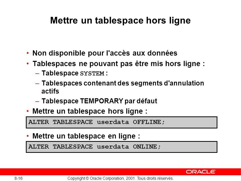 8-16 Copyright © Oracle Corporation, 2001. Tous droits réservés. Mettre un tablespace hors ligne Non disponible pour l'accès aux données Tablespaces n