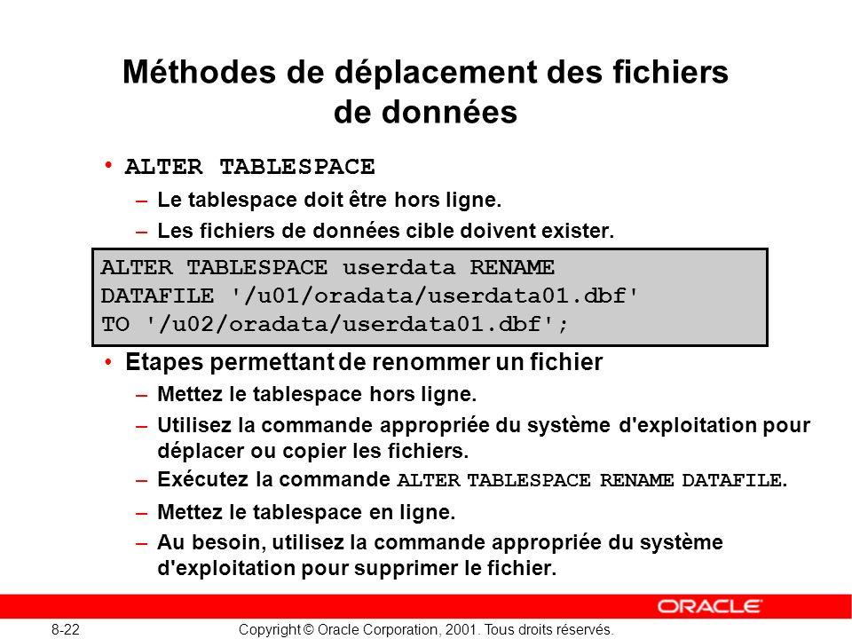 8-22 Copyright © Oracle Corporation, 2001. Tous droits réservés. Méthodes de déplacement des fichiers de données ALTER TABLESPACE –Le tablespace doit
