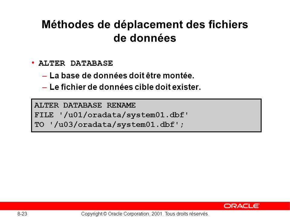 8-23 Copyright © Oracle Corporation, 2001. Tous droits réservés. Méthodes de déplacement des fichiers de données ALTER DATABASE –La base de données do