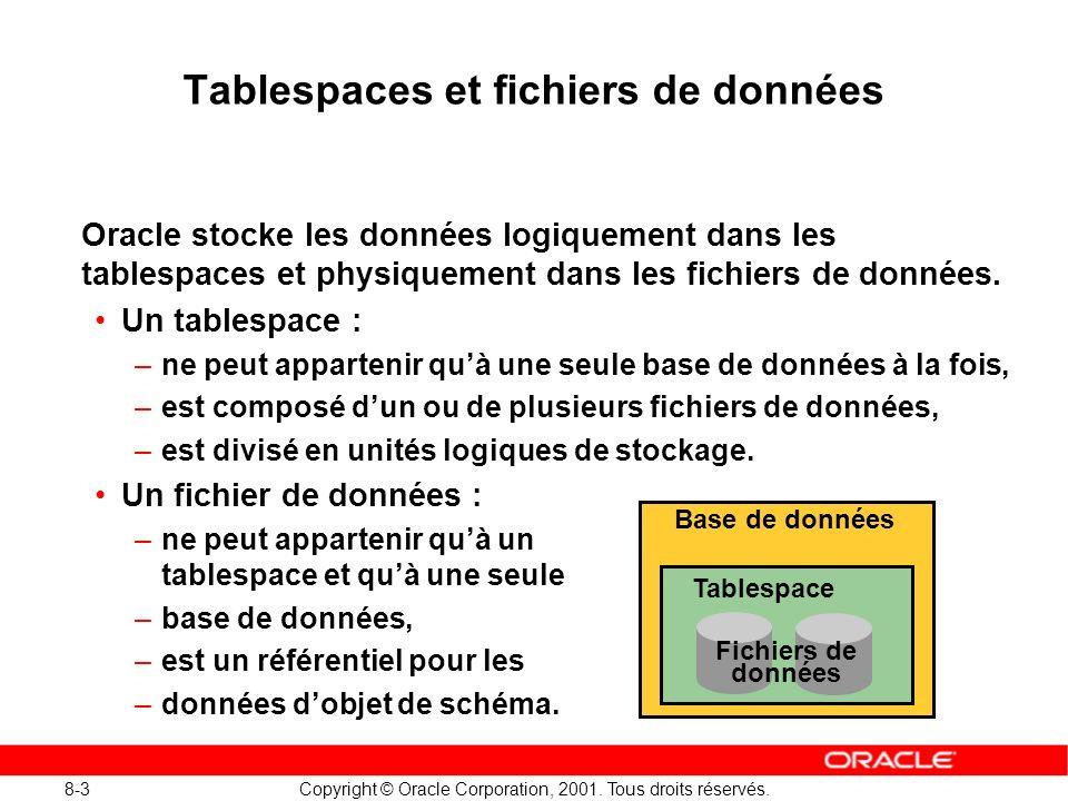 8-3 Copyright © Oracle Corporation, 2001. Tous droits réservés. Tablespaces et fichiers de données Oracle stocke les données logiquement dans les tabl