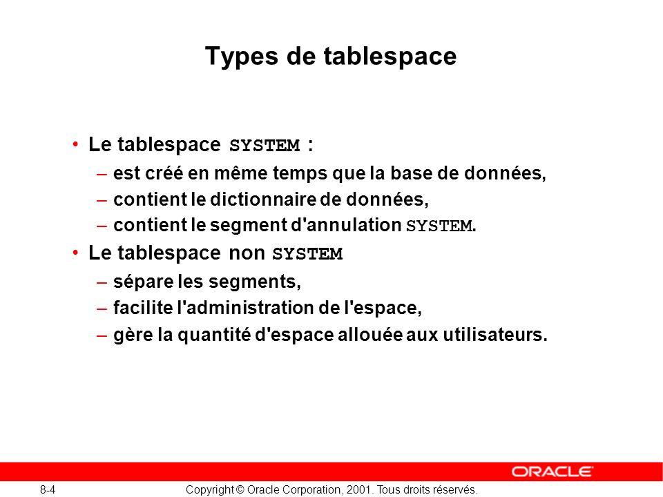 8-4 Copyright © Oracle Corporation, 2001. Tous droits réservés. Types de tablespace Le tablespace SYSTEM : –est créé en même temps que la base de donn
