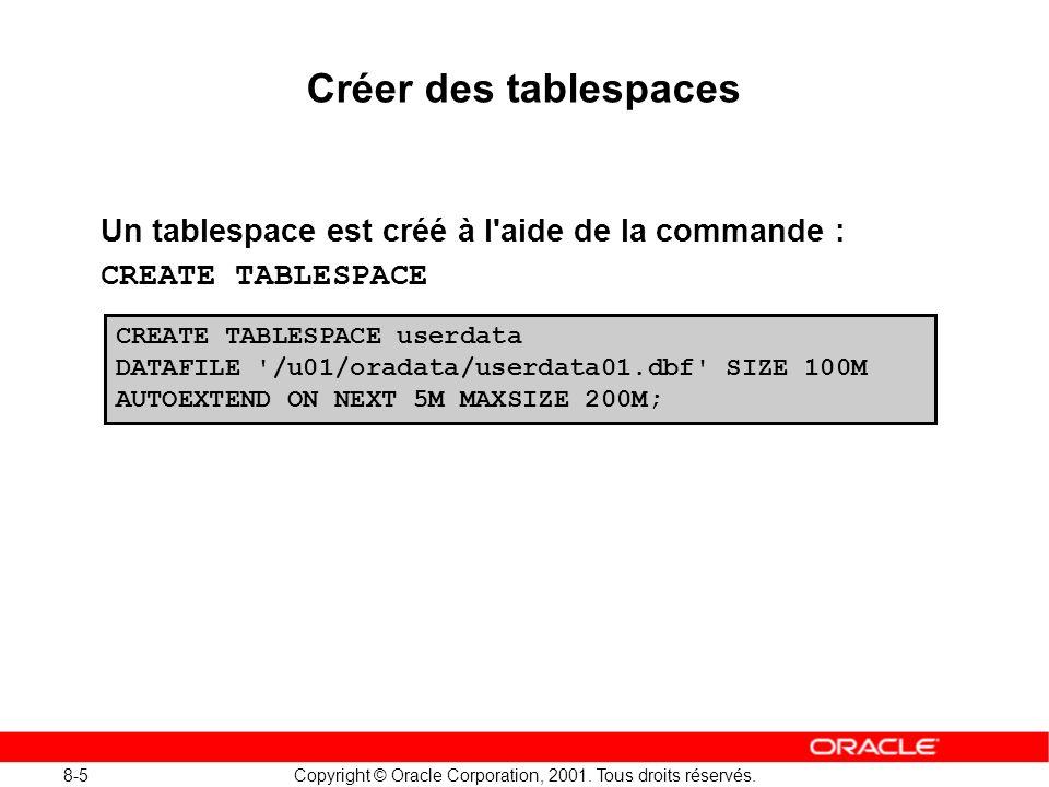 8-5 Copyright © Oracle Corporation, 2001. Tous droits réservés. Créer des tablespaces CREATE TABLESPACE userdata DATAFILE '/u01/oradata/userdata01.dbf