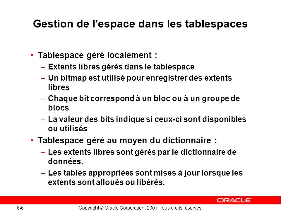 8-6 Copyright © Oracle Corporation, 2001. Tous droits réservés. Gestion de l'espace dans les tablespaces Tablespace géré localement : –Extents libres