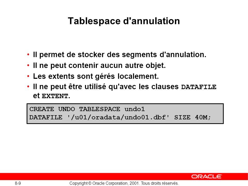8-9 Copyright © Oracle Corporation, 2001. Tous droits réservés. Tablespace d'annulation Il permet de stocker des segments d'annulation. Il ne peut con