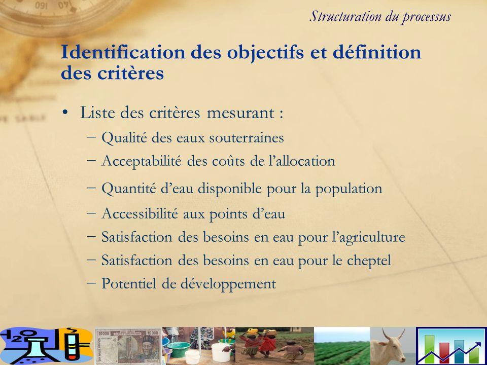 Identification des objectifs et définition des critères Liste des critères mesurant : Qualité des eaux souterraines Acceptabilité des coûts de lalloca