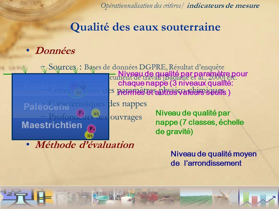 Paléocène Maestrichtien Éocène Données Sources : Bases de données DGPRE, Résultat denquête [PEPAM, 2007], Document de travail [Badiane et al., 2000] e