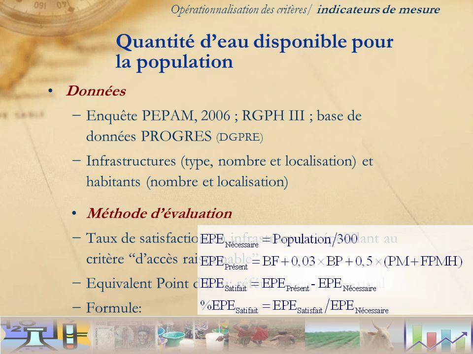 Données Enquête PEPAM, 2006 ; RGPH III ; base de données PROGRES (DGPRE) Infrastructures (type, nombre et localisation) et habitants (nombre et locali