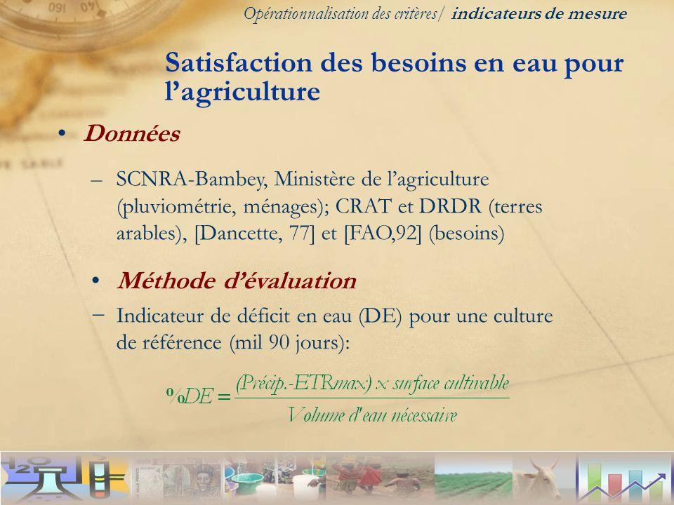 Données –SCNRA-Bambey, Ministère de lagriculture (pluviométrie, ménages); CRAT et DRDR (terres arables), [Dancette, 77] et [FAO,92] (besoins) Méthode