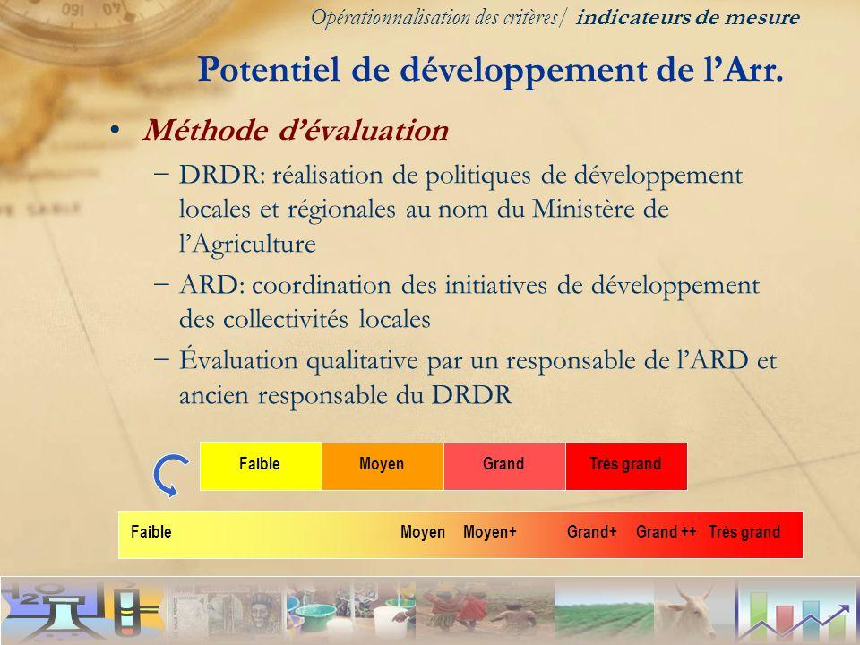 Méthode dévaluation DRDR: réalisation de politiques de développement locales et régionales au nom du Ministère de lAgriculture ARD: coordination des i